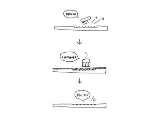 udukuri_sketch[1]
