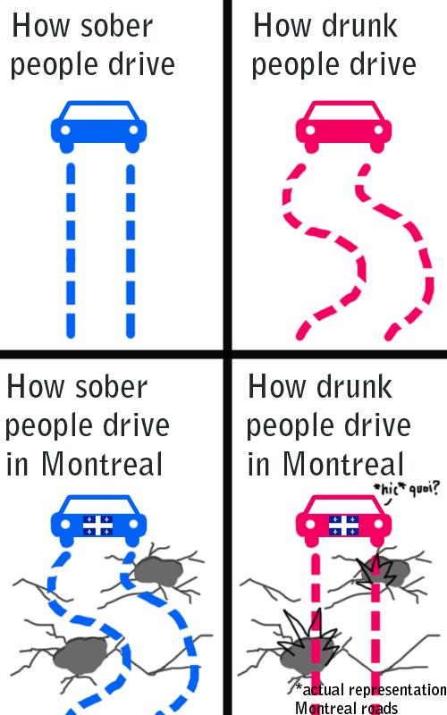 montrealroads